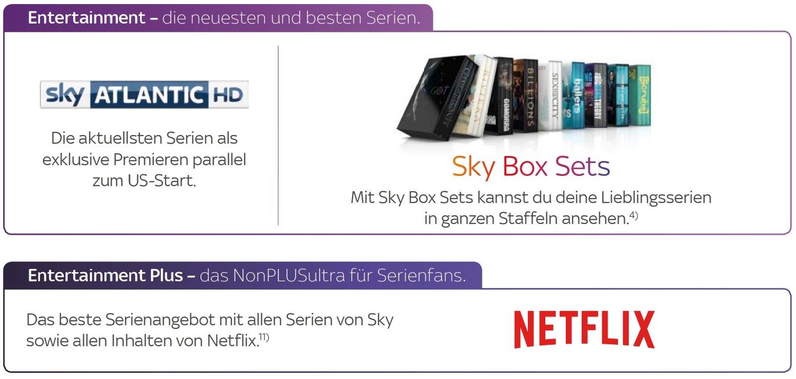 sky-sender-entertainment-plus-paket-sender